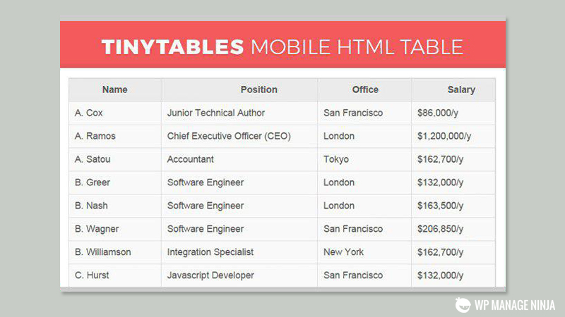 most suitable jQuery table plugins